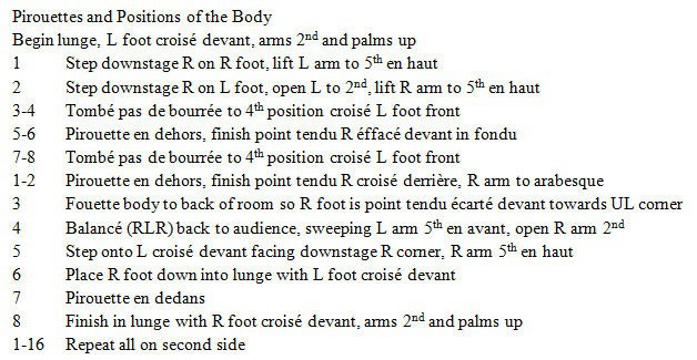 Pirouettes and Positions of the Body